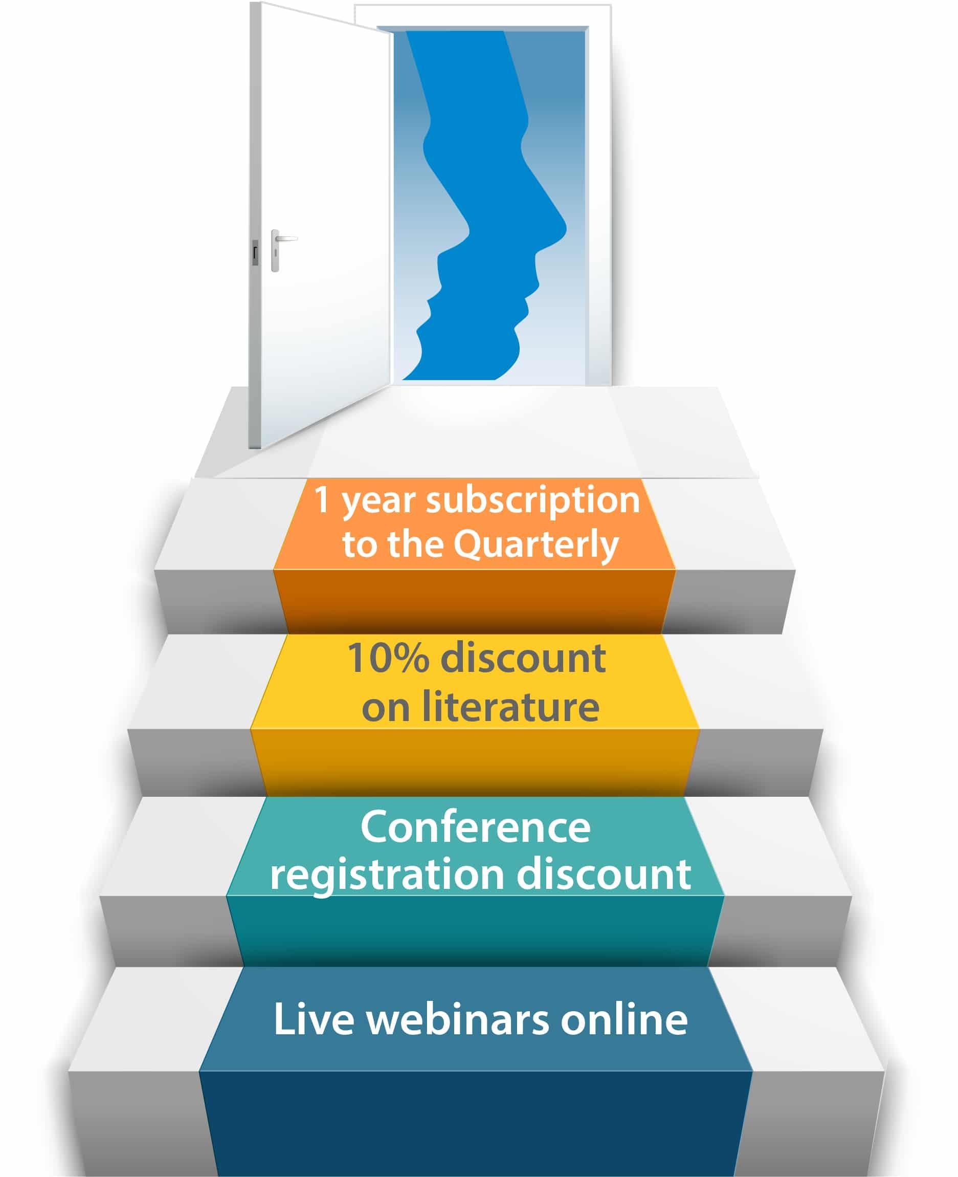 FPA membership stairs